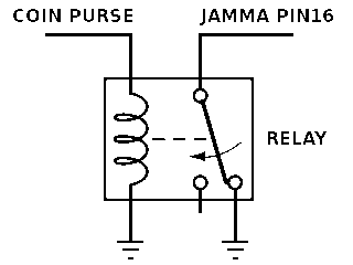 File:Relay.png